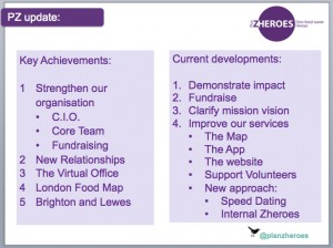 Activity Slide 1