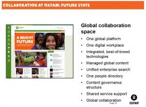 Oxfam Future